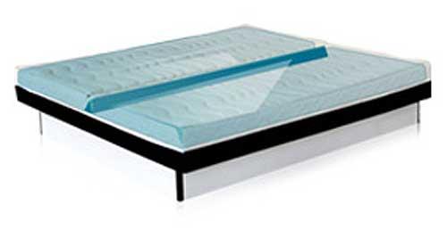 łóżko Wodne Dual łóżka łóżka Wodne